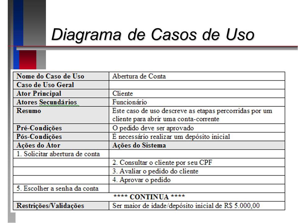 Diagrama de Casos de Uso Diagrama de Casos de Uso