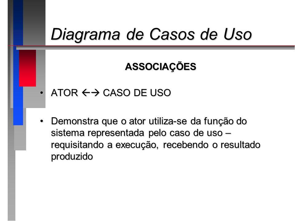 Diagrama de Casos de Uso Diagrama de Casos de Uso ASSOCIAÇÕES ATOR CASO DE USOATOR CASO DE USO Demonstra que o ator utiliza-se da função do sistema re