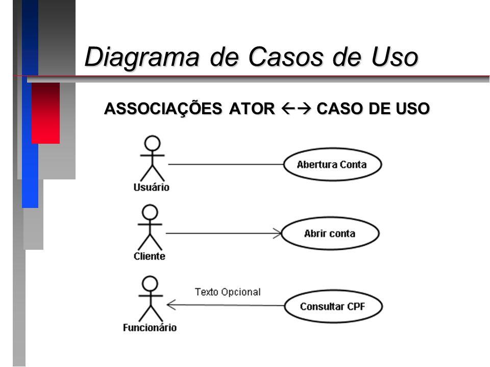 Diagrama de Casos de Uso Diagrama de Casos de Uso ASSOCIAÇÕES ATOR CASO DE USO