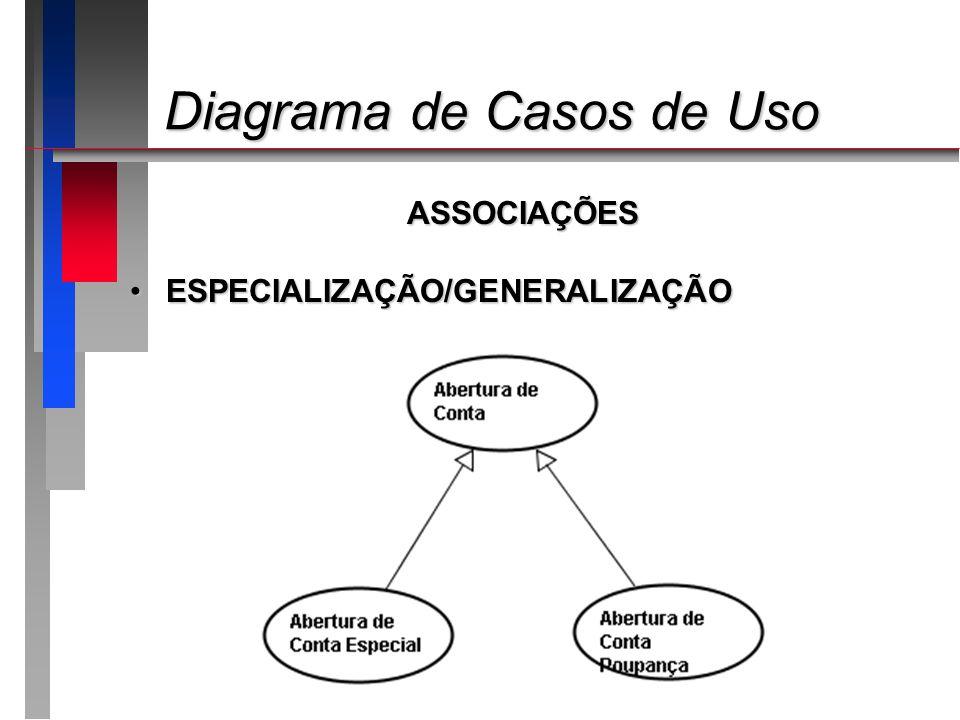 Diagrama de Casos de Uso Diagrama de Casos de Uso ASSOCIAÇÕES ESPECIALIZAÇÃO/GENERALIZAÇÃOESPECIALIZAÇÃO/GENERALIZAÇÃO