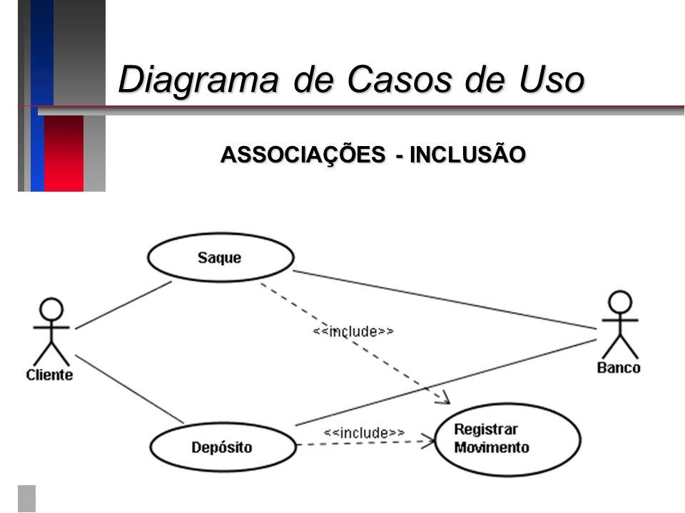 Diagrama de Casos de Uso Diagrama de Casos de Uso ASSOCIAÇÕES - INCLUSÃO