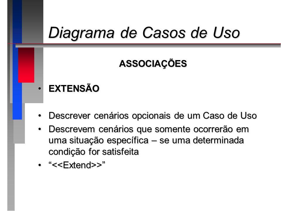 Diagrama de Casos de Uso Diagrama de Casos de Uso ASSOCIAÇÕES EXTENSÃOEXTENSÃO Descrever cenários opcionais de um Caso de UsoDescrever cenários opcion