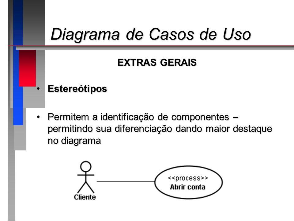 Diagrama de Casos de Uso Diagrama de Casos de Uso EXTRAS GERAIS EstereótiposEstereótipos Permitem a identificação de componentes – permitindo sua dife