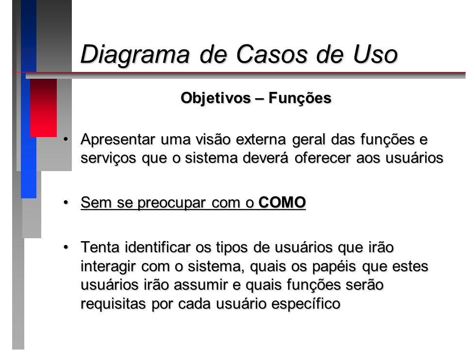 Diagrama de Casos de Uso Diagrama de Casos de Uso Objetivos – Funções Apresentar uma visão externa geral das funções e serviços que o sistema deverá o