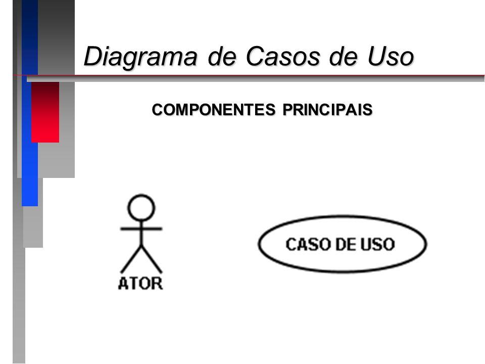 Diagrama de Casos de Uso Diagrama de Casos de Uso COMPONENTES PRINCIPAIS