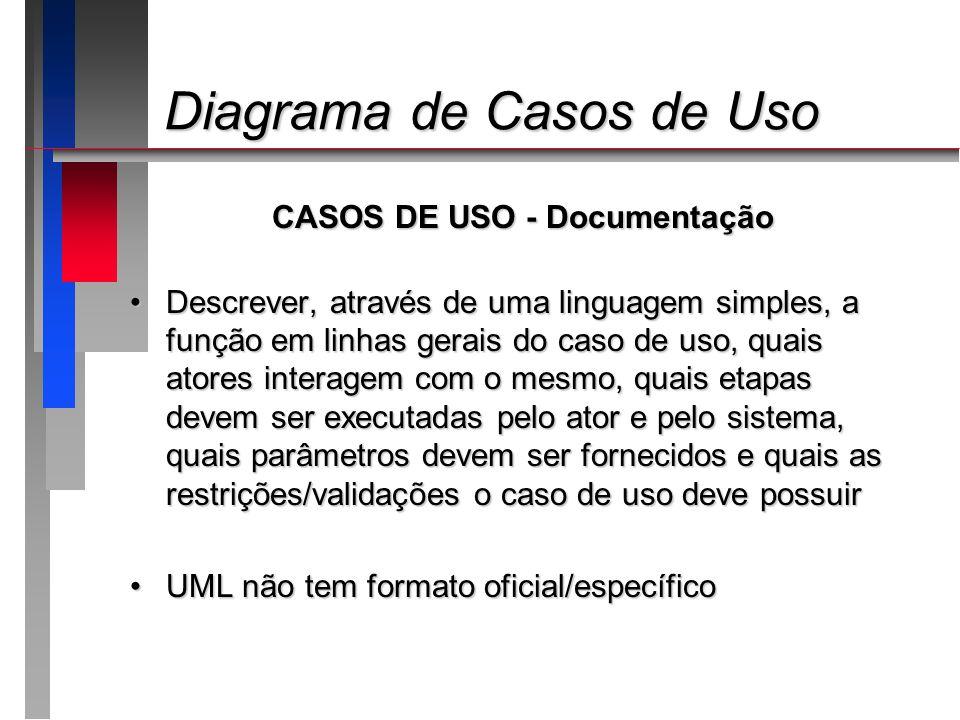 Diagrama de Casos de Uso Diagrama de Casos de Uso CASOS DE USO - Documentação Descrever, através de uma linguagem simples, a função em linhas gerais d