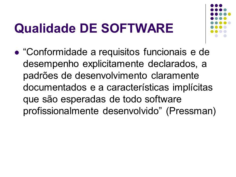 Normas … ISO 9126 – qualidade de produto ISO 14598 – qualidade de produto ISO 12119 – pacotes de software ISO 12207 – Processo/ciclo de vida ISO 9000-3 – ISO 9001 para software CMM e CMMi MPS.BR PSP SPICE Entre outros …