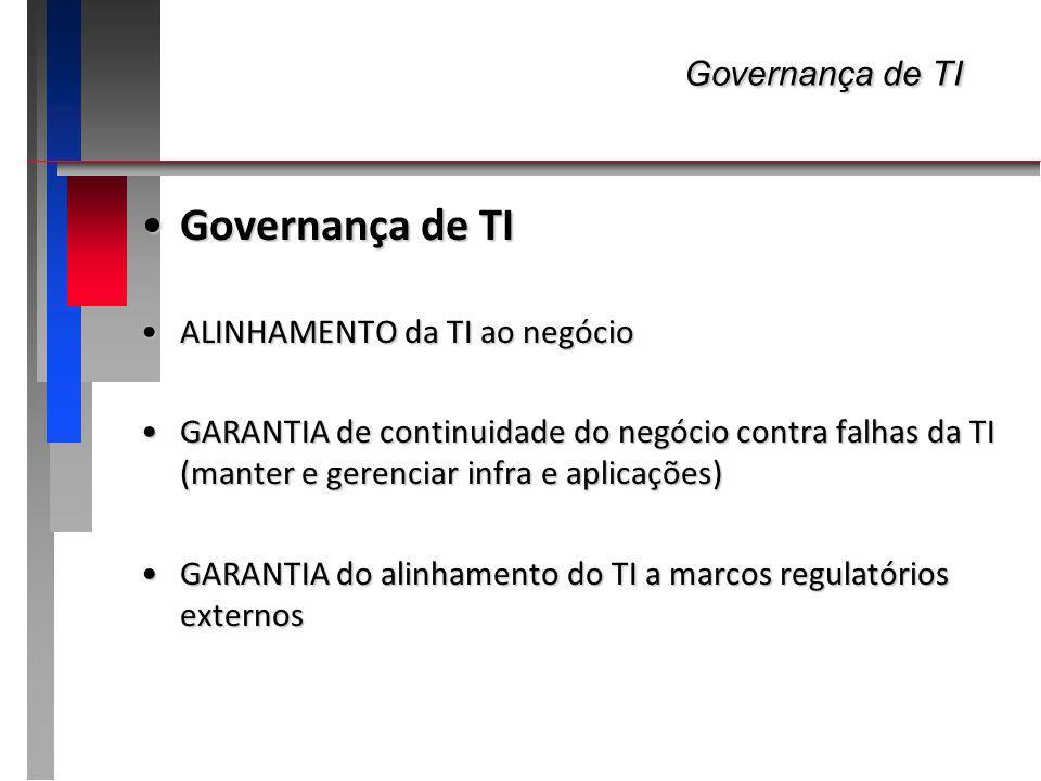 Governança de TI Governança de TI ALINHAMENTO da TI ao negócioALINHAMENTO da TI ao negócio GARANTIA de continuidade do negócio contra falhas da TI (ma