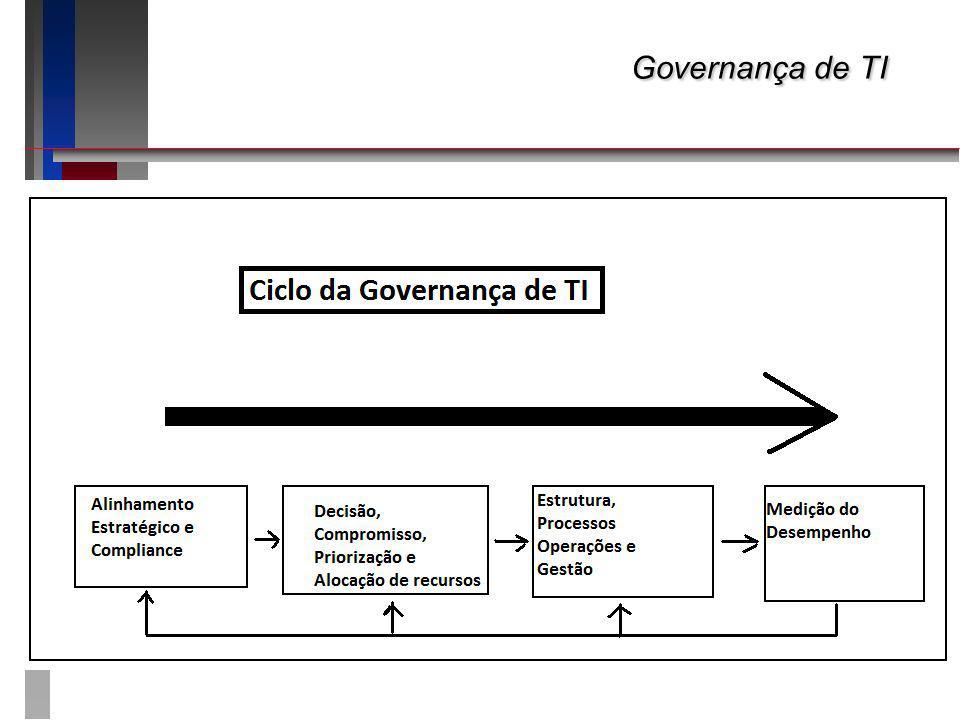 Alinhamento Estratégico e ComplianceAlinhamento Estratégico e Compliance Planejamento estratégico da TI, que leva em consideração as estratégias da empresa para seus vários produtos e segmentos de atuação, assim como os marcos de regulação externos...Planejamento estratégico da TI, que leva em consideração as estratégias da empresa para seus vários produtos e segmentos de atuação, assim como os marcos de regulação externos...