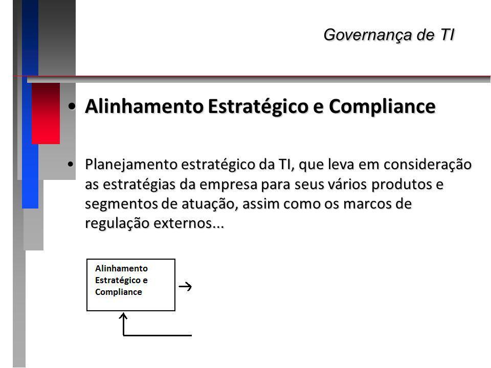 Governança de TI Governança de TI Alinhamento Estratégico e ComplianceAlinhamento Estratégico e Compliance Alinhamento estratégicoAlinhamento estratégico Princípios de TIPrincípios de TI Necessidades de aplicaçõesNecessidades de aplicações Arquiteturas de TIArquiteturas de TI Infra-estrutura de TIInfra-estrutura de TI Objetivos de desempenhoObjetivos de desempenho Capacidade de atendimentoCapacidade de atendimento Estratégias de outsourcingEstratégias de outsourcing Segurança da informaçãoSegurança da informação
