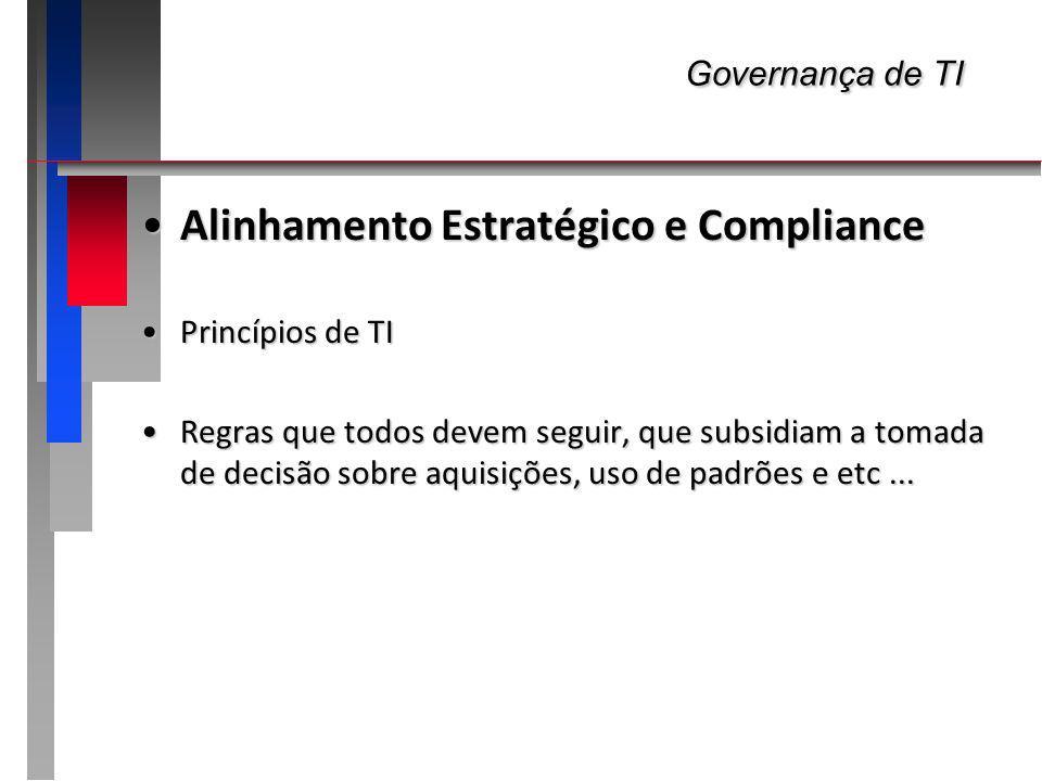 Governança de TI Governança de TI Alinhamento Estratégico e ComplianceAlinhamento Estratégico e Compliance Princípios de TIPrincípios de TI Regras que