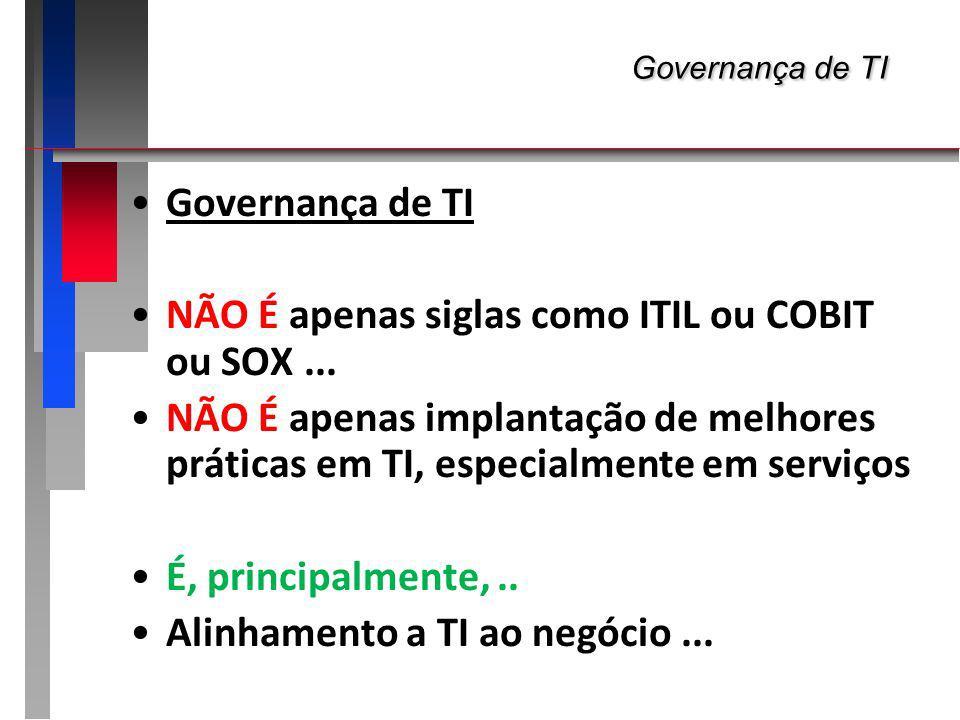 Governança de TI Governança de TI Governança de TI NÃO É apenas siglas como ITIL ou COBIT ou SOX... NÃO É apenas implantação de melhores práticas em T