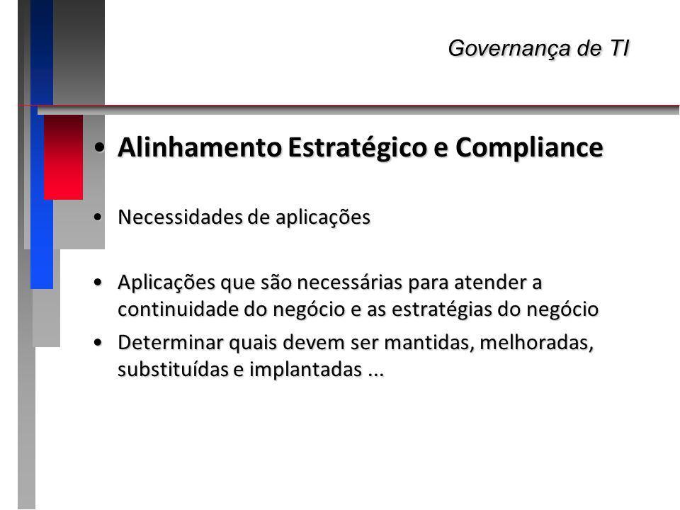 Governança de TI Governança de TI Alinhamento Estratégico e ComplianceAlinhamento Estratégico e Compliance Necessidades de aplicaçõesNecessidades de a