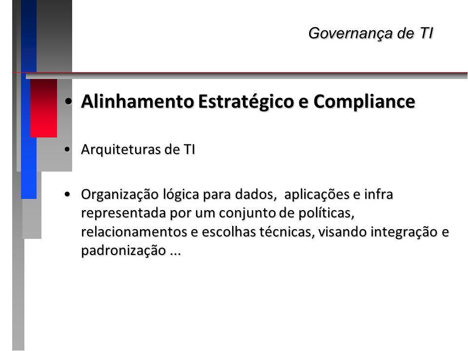 Governança de TI Governança de TI Alinhamento Estratégico e ComplianceAlinhamento Estratégico e Compliance Arquiteturas de TIArquiteturas de TI Organi