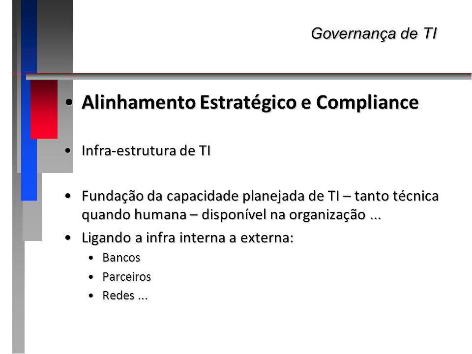 Governança de TI Governança de TI Alinhamento Estratégico e ComplianceAlinhamento Estratégico e Compliance Infra-estrutura de TIInfra-estrutura de TI