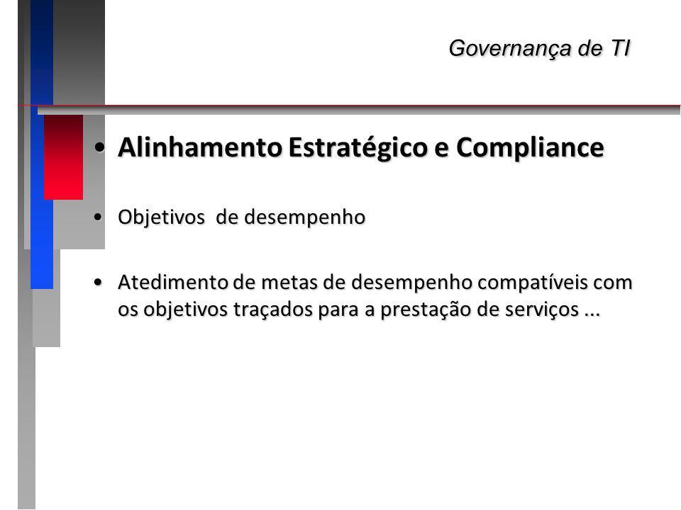 Governança de TI Governança de TI Alinhamento Estratégico e ComplianceAlinhamento Estratégico e Compliance Objetivos de desempenhoObjetivos de desempe