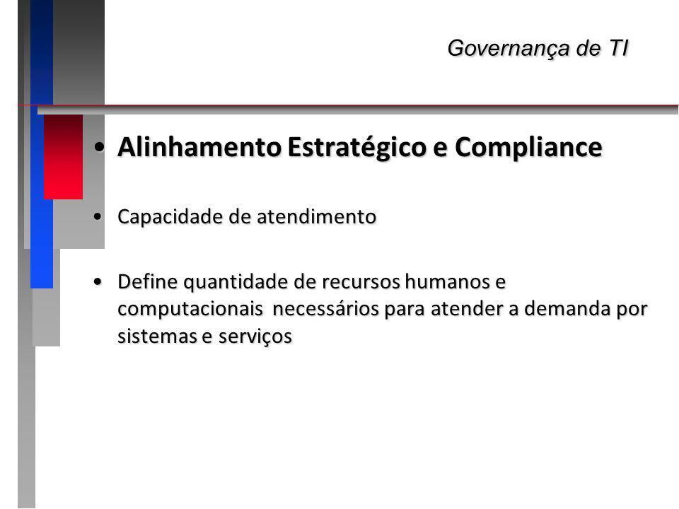 Governança de TI Governança de TI Alinhamento Estratégico e ComplianceAlinhamento Estratégico e Compliance Capacidade de atendimentoCapacidade de aten