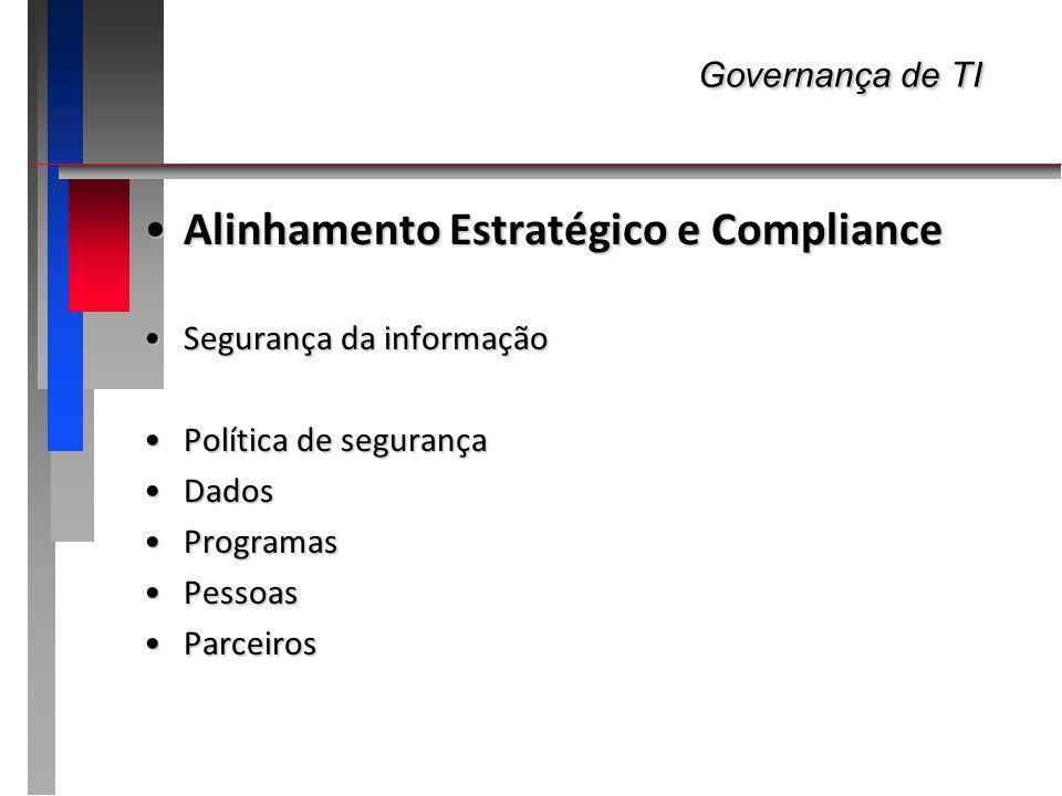 Governança de TI Governança de TI Alinhamento Estratégico e ComplianceAlinhamento Estratégico e Compliance Segurança da informaçãoSegurança da informa