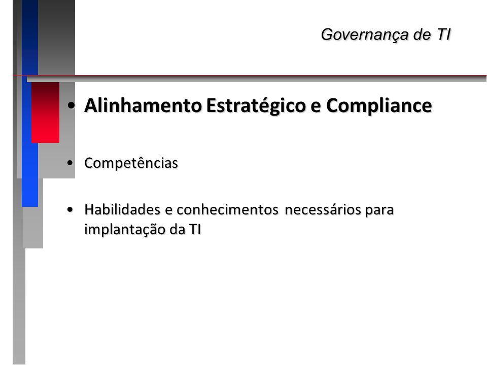 Governança de TI Governança de TI Alinhamento Estratégico e ComplianceAlinhamento Estratégico e Compliance CompetênciasCompetências Habilidades e conh