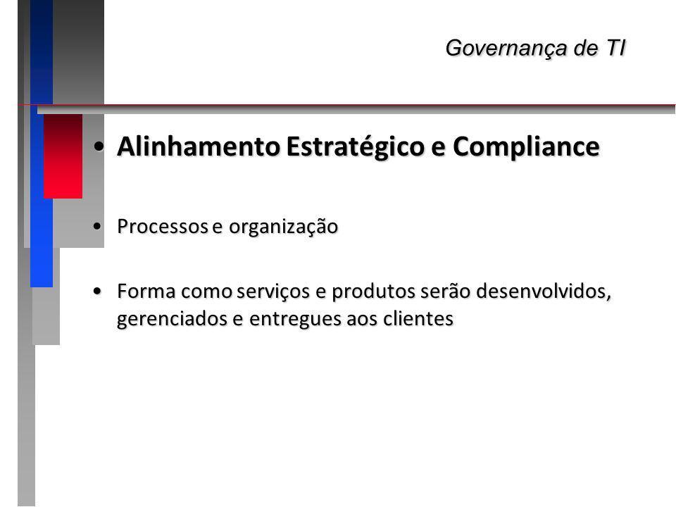 Governança de TI Governança de TI Alinhamento Estratégico e ComplianceAlinhamento Estratégico e Compliance Processos e organizaçãoProcessos e organiza