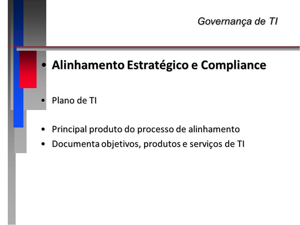 Governança de TI Governança de TI Alinhamento Estratégico e ComplianceAlinhamento Estratégico e Compliance Plano de TIPlano de TI Principal produto do
