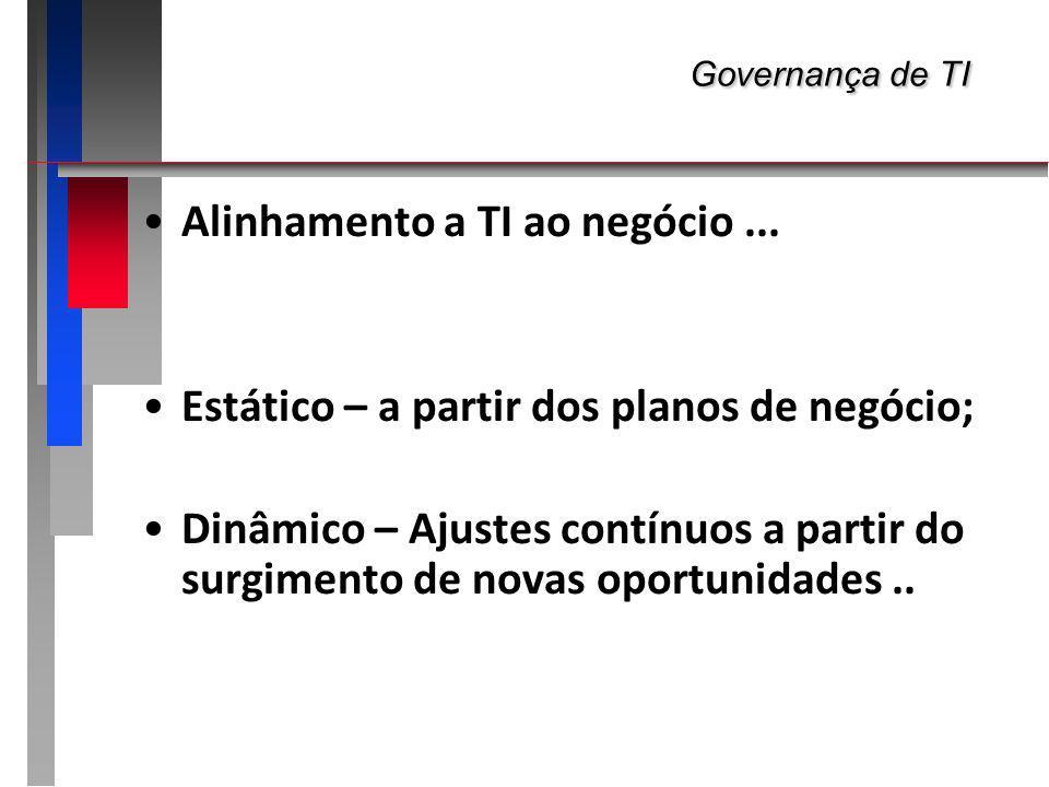 Governança de TI Governança de TI Alinhamento a TI ao negócio... Estático – a partir dos planos de negócio; Dinâmico – Ajustes contínuos a partir do s