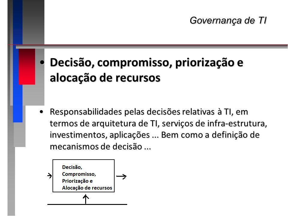 Governança de TI Governança de TI Decisão, compromisso, priorização e alocação de recursosDecisão, compromisso, priorização e alocação de recursos Mecanismos de decisãoMecanismos de decisão Quem decide o que.