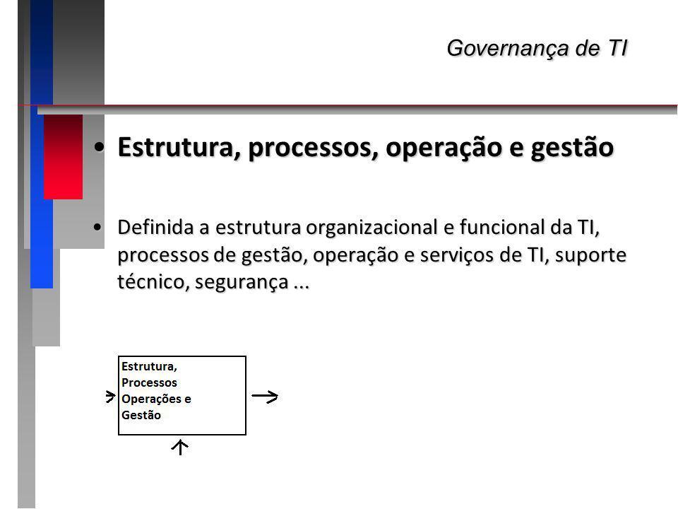 Governança de TI Governança de TI Estrutura, processos, operação e gestãoEstrutura, processos, operação e gestão Definida a estrutura organizacional e