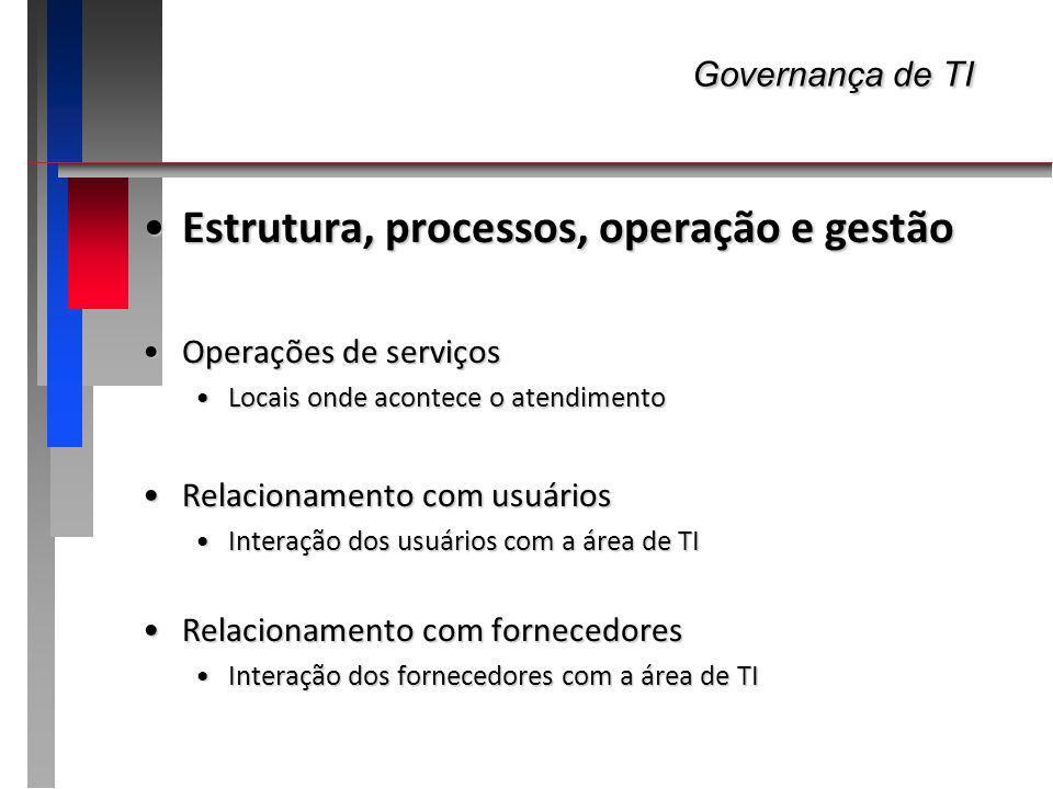 Governança de TI Governança de TI Estrutura, processos, operação e gestãoEstrutura, processos, operação e gestão Operações de serviçosOperações de ser