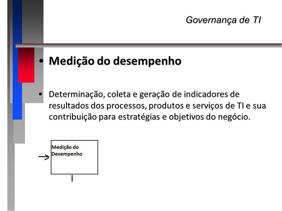 Governança de TI Governança de TI Medição do desempenhoMedição do desempenho Determinação, coleta e geração de indicadores de resultados dos processos