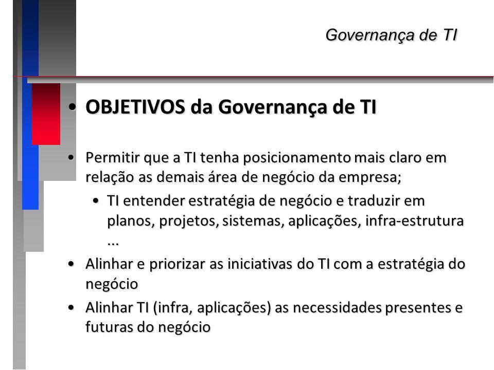 Governança de TI Governança de TI OBJETIVOS da Governança de TIOBJETIVOS da Governança de TI Permitir que a TI tenha posicionamento mais claro em rela