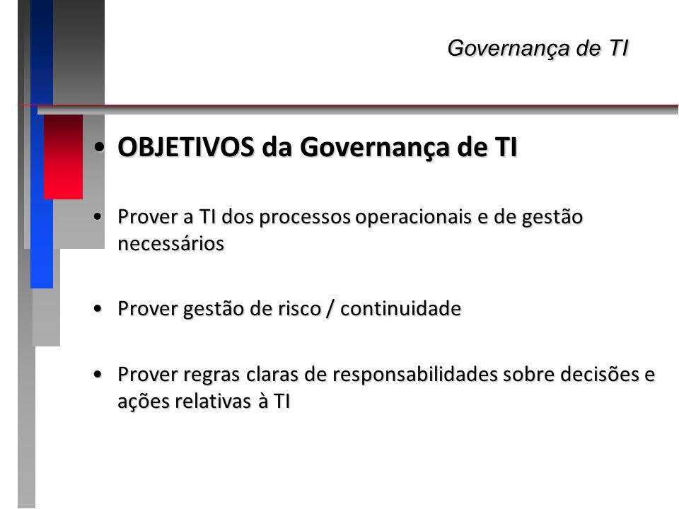 Governança de TI Governança de TI OBJETIVOS da Governança de TIOBJETIVOS da Governança de TI Prover a TI dos processos operacionais e de gestão necess