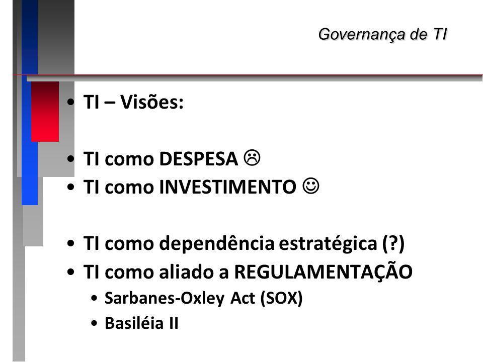 Governança de TI Governança de TI TI – Visões: TI como DESPESA TI como INVESTIMENTO TI como dependência estratégica (?) TI como aliado a REGULAMENTAÇÃ