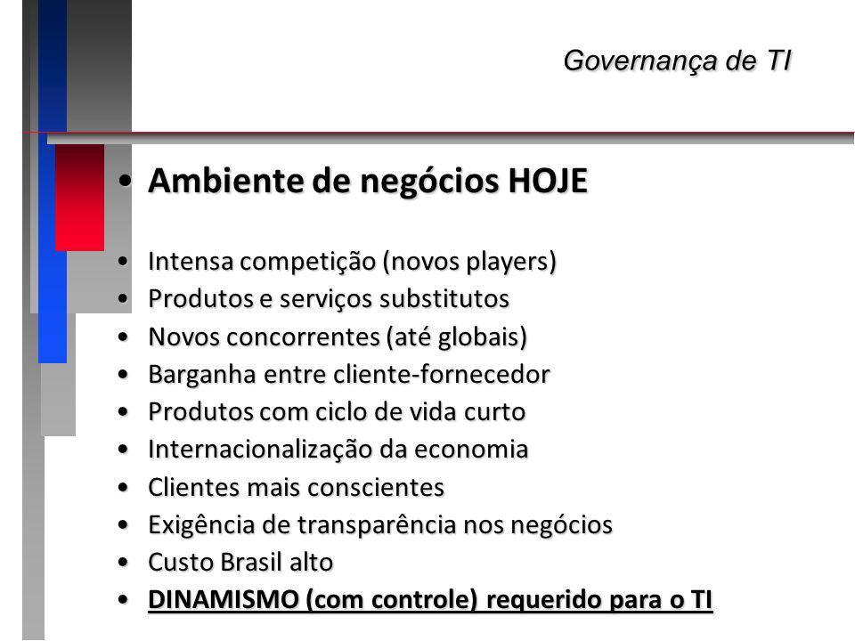 Governança de TI Governança de TI Ambiente de negócios HOJEAmbiente de negócios HOJE Intensa competição (novos players)Intensa competição (novos playe