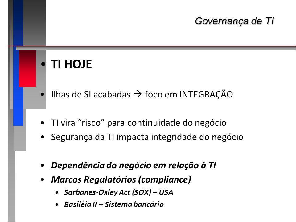 Governança de TI Governança de TI