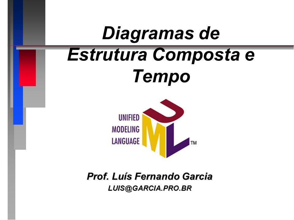 Diagramas de Estrutura Composta e Tempo Prof. Luís Fernando Garcia LUIS@GARCIA.PRO.BR