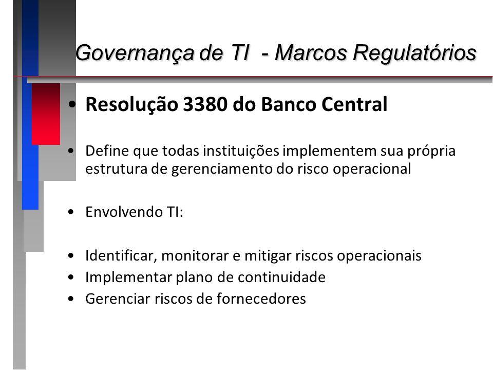 Governança de TI - Marcos Regulatórios Governança de TI - Marcos Regulatórios Resolução 3380 do Banco Central Define que todas instituições implemente