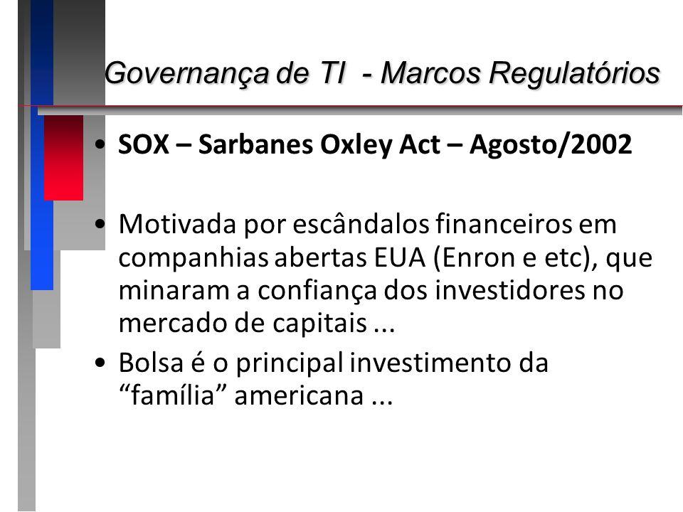 Governança de TI - Marcos Regulatórios Governança de TI - Marcos Regulatórios SOX – Sarbanes Oxley Act – Agosto/2002 Motivada por escândalos financeir