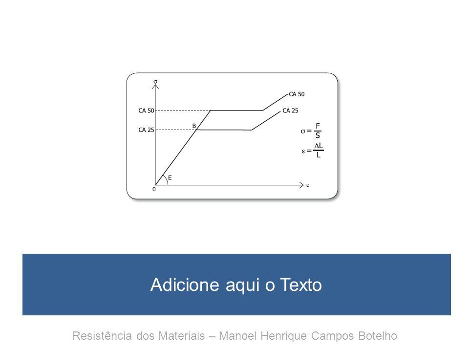 Resistência dos Materiais Para entender e gostar Capítulo 26 Estruturas heterogêneas quanto aos materiais Resistência dos Materiais – Manoel Henrique Campos Botelho