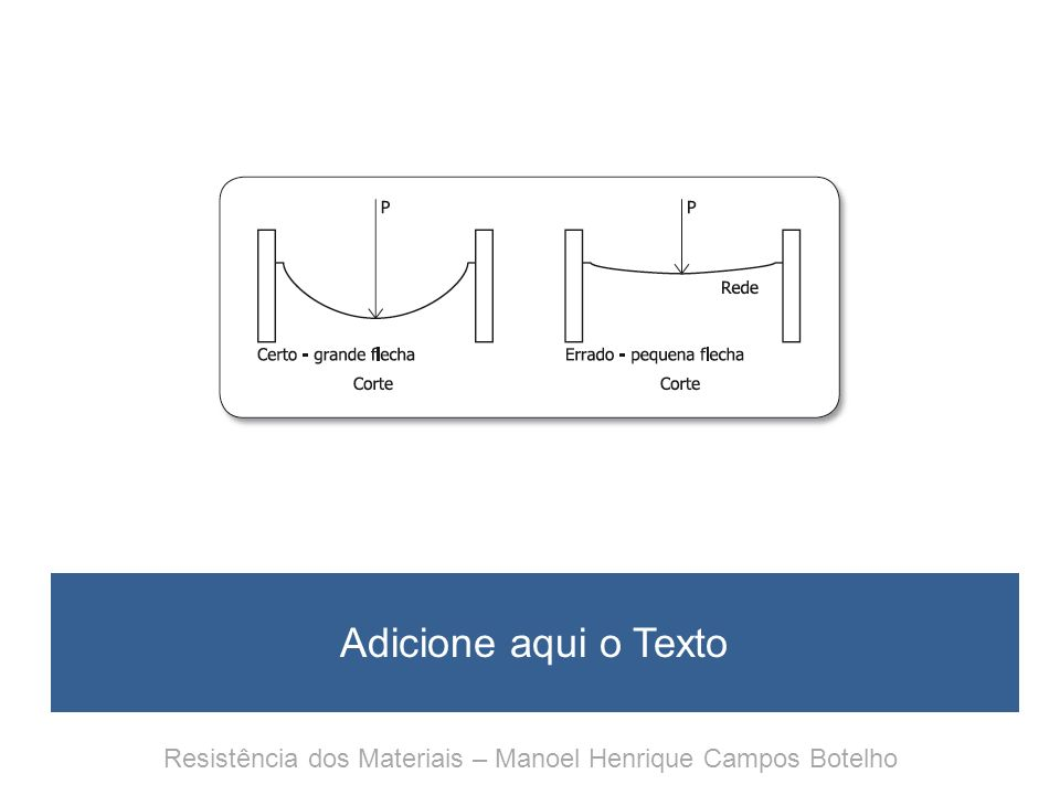 Resistência dos Materiais Para entender e gostar Anexo 2 Estados de tensão Critérios de resistência Resistência dos Materiais – Manoel Henrique Campos Botelho