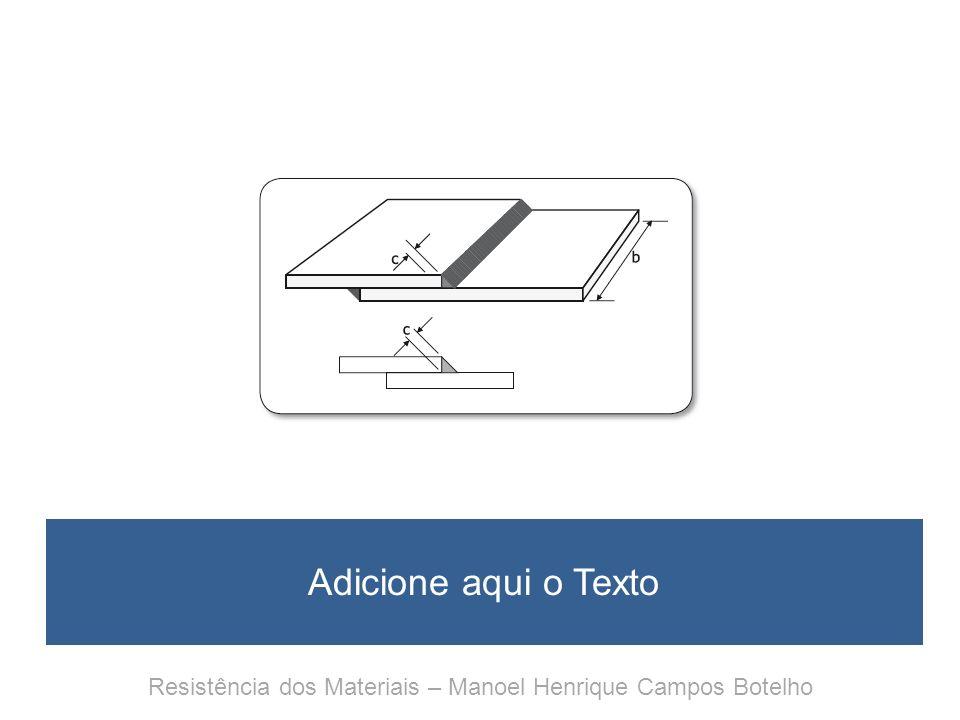 Resistência dos Materiais Para entender e gostar Capítulo 20 A torção e os eixos Resistência dos Materiais – Manoel Henrique Campos Botelho