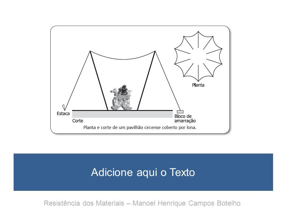 Resistência dos Materiais Para entender e gostar Capítulo 23 Nascem as treliças Resistência dos Materiais – Manoel Henrique Campos Botelho