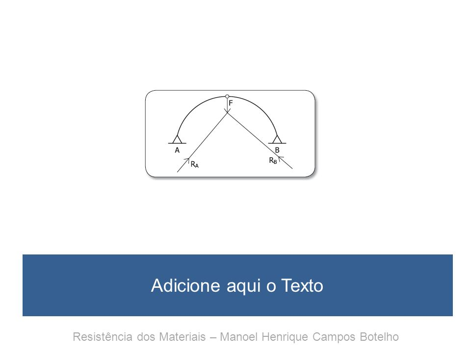 Adicione aqui o Texto Resistência dos Materiais – Manoel Henrique Campos Botelho