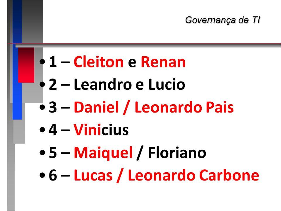 Governança de TI Governança de TI 1 – Cleiton e Renan 2 – Leandro e Lucio 3 – Daniel / Leonardo Pais 4 – Vinicius 5 – Maiquel / Floriano 6 – Lucas / L