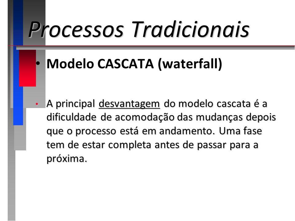 Processos Tradicionais Modelo CASCATA (waterfall) A principal desvantagem do modelo cascata é a dificuldade de acomodação das mudanças depois que o pr
