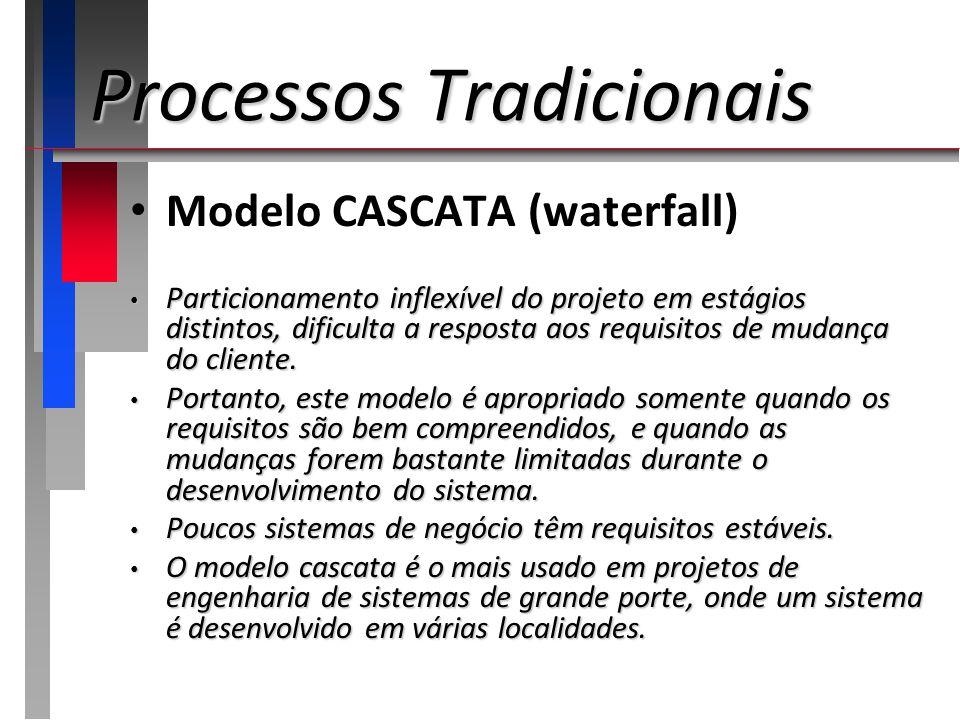 Processos Tradicionais Modelo CASCATA (waterfall) Particionamento inflexível do projeto em estágios distintos, dificulta a resposta aos requisitos de