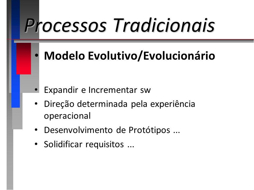 Processos Tradicionais Modelo Evolutivo/Evolucionário Expandir e Incrementar sw Direção determinada pela experiência operacional Desenvolvimento de Pr