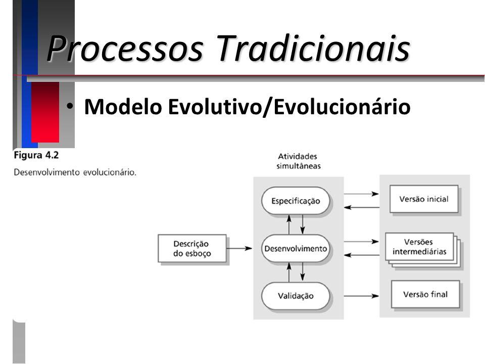 Processos Tradicionais Modelo Evolutivo/Evolucionário