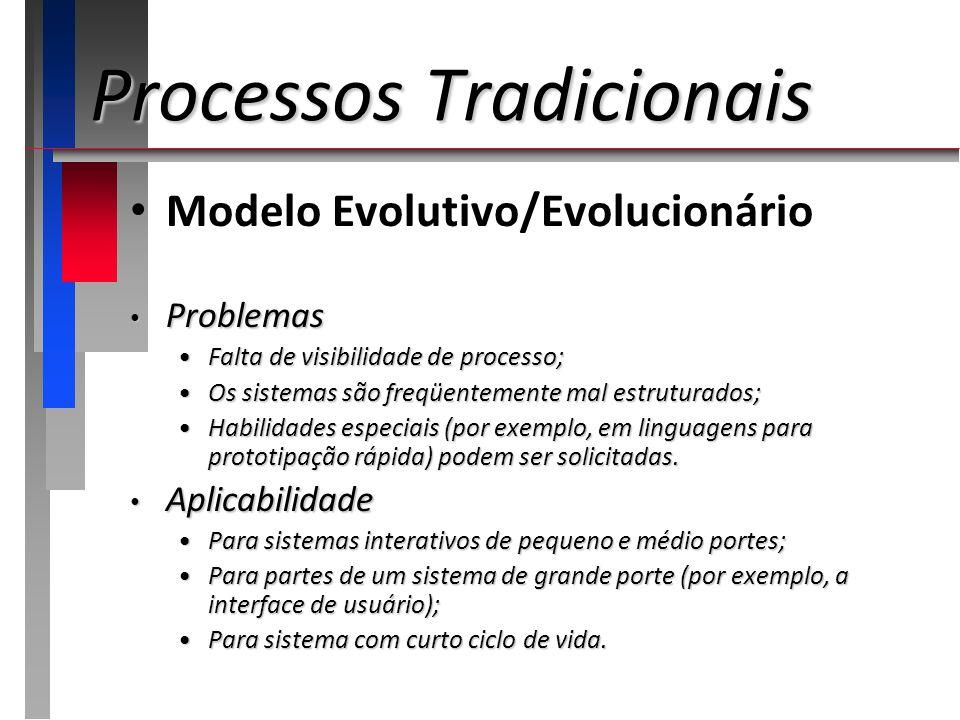 Processos Tradicionais Modelo Evolutivo/Evolucionário Problemas Problemas Falta de visibilidade de processo;Falta de visibilidade de processo; Os sist