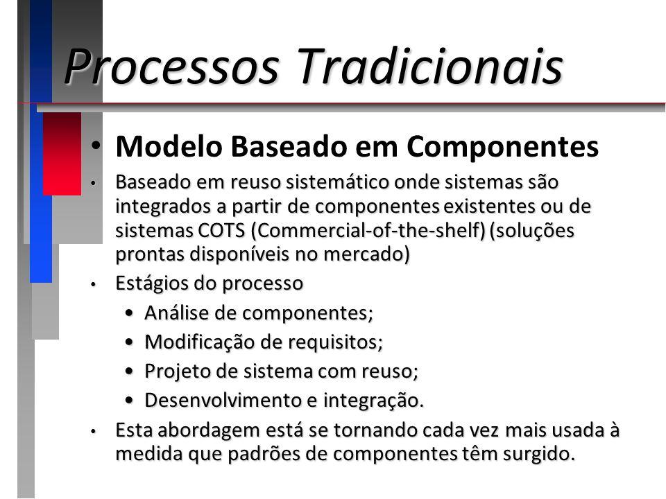 Processos Tradicionais Modelo Baseado em Componentes Baseado em reuso sistemático onde sistemas são integrados a partir de componentes existentes ou d